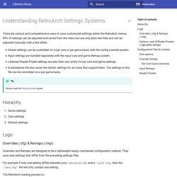 Custom Settings - Libretro Docs