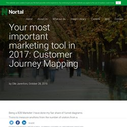 Customer Journey Mapping: Your most important marketing tool in 2017