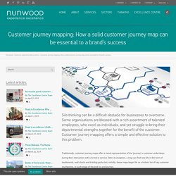 Customer journey mapping: How a solid customer journey map can be essential to a brand's success - Nunwood