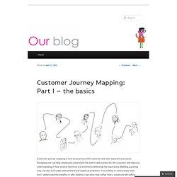 Customer Journey Mapping: Part I – the basics