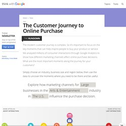 The Customer Journey to Online Purchase