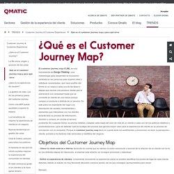 Qué es el customer journey map y para qué sirve — Qmatic