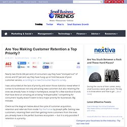Are You Making Customer Retention a Top Priority?