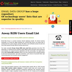Axway B2Bi User List : Customers Email Addresses : Mailing Database