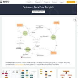 Free Customers Data Flow Templates