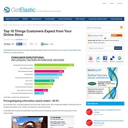 Top 10 Things Customers Expect from Your Online Store « Get Elastic Ecommerce Blog