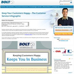 Keeping Customers Happy Infographic - Customer Service - Bolt Insurance