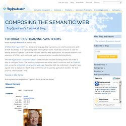 Tutorial: Customizing SWA Forms » TopQuadrant, Inc