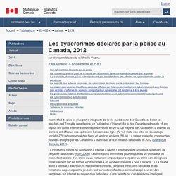Les cybercrimes déclarés par la police au Canada, 2012