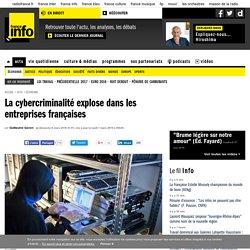La cybercriminalité explose dans les entreprises françaises