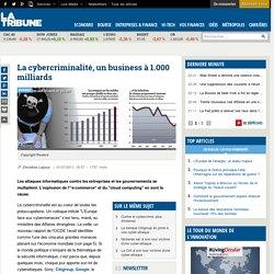 La cybercriminalité, un business à 1.000 milliards