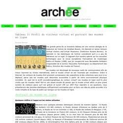 Archée : cyberart et cyberculture artistique