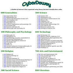 CyberDewey