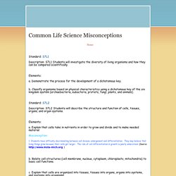 commonlifesciencemisconceptions - cyberscienceschool