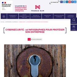 France Num, Portail de la transformation numérique des entreprises