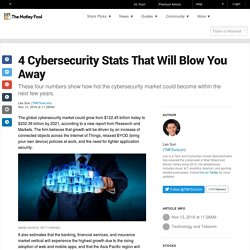 4 Cybersecurity Stats That Will Blow You Away