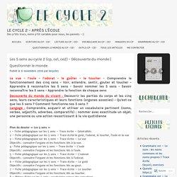 Les 5 sens au cycle 2 (cp, ce1, ce2) – Découverte du monde