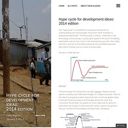 Hype cycle for development ideas: 2014 edition