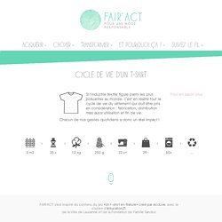 Cycle de vie d'un t-shirt - FAIR'ACT - pour une mode responsable