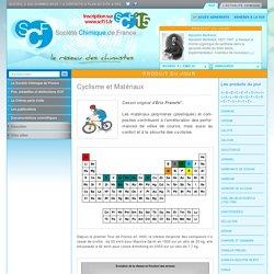 Cyclisme et Matériaux