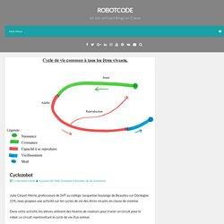 Cyclozobot – ROBOTCODE