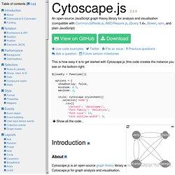 Cytoscape.js