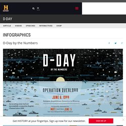 D-Day - D-Day by the Numbers Interactive