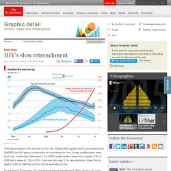 HIV: Keeping the pressure up