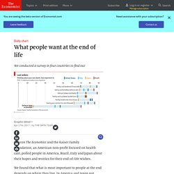 Daily chart: What people want at the end of life