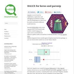 DALEX for keras and parsnip – SmarterPoland.pl