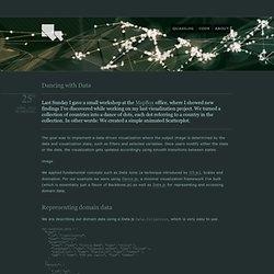 Dancing with Data « Quasipartikel