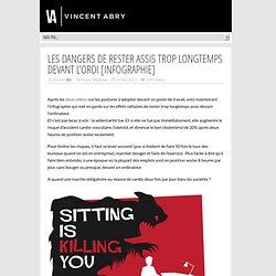 Les Dangers de rester assis trop longtemps devant l'ordi [infographie]