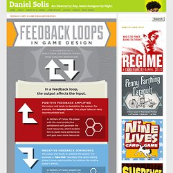 Feedback Loops in Game Design [Infographic]