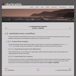 1.3. darktable basic workflow