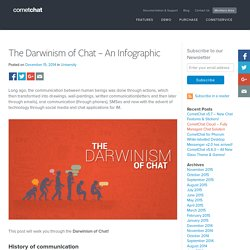 The Darwinism of Chat - An Infographic - Blog