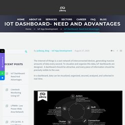 IoT Dashboard- Need And Advantages - PsiBorg