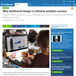 Why dashboard design is critical to analytics success