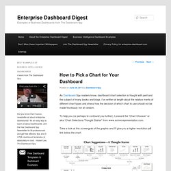 How to Pick a Chart for Your Dashboard | Enterprise Dashboard Digest
