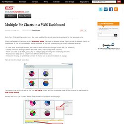 Multiple Pie Charts in a WSS Dashboard
