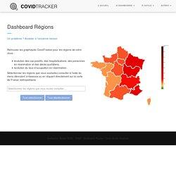 Dashboard Régions - CovidTracker