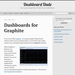 Dashboards for Graphite