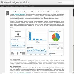 Business Intelligence Alalytics: How Dashboards, Reports and Scorecards are different from each other?
