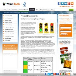Project Dashboards - Project Management Tools from MindTools