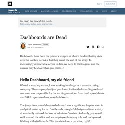 Dashboards are Dead. Dashboards have been the primary weapon…