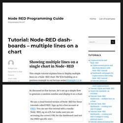 Tutorial: Node-RED dashboards – multiple lines on a chart – Node RED Programming Guide