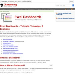 Excel Dashboards - Templates, Tutorials, Downloads and Examples