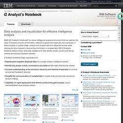 i2 Analyst's Notebook