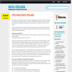 Uri Simonsohn Data Colada