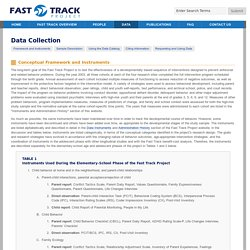 Data Collection > Fast Track Project