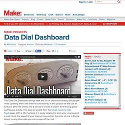 Data Dial Dashboard